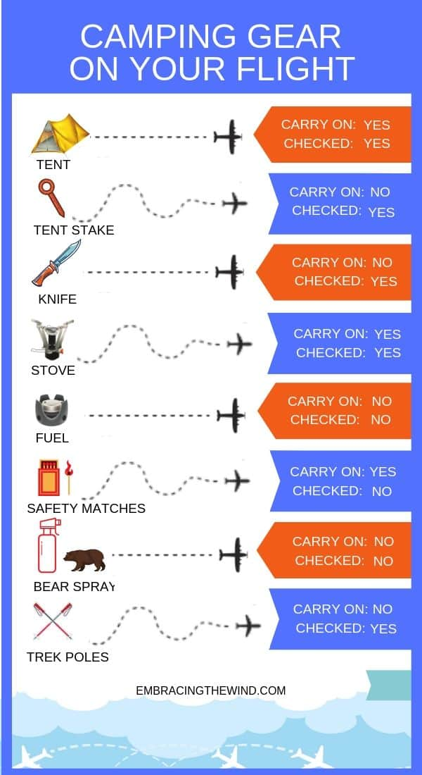 Camping and backpacking gear you can fly with infographic